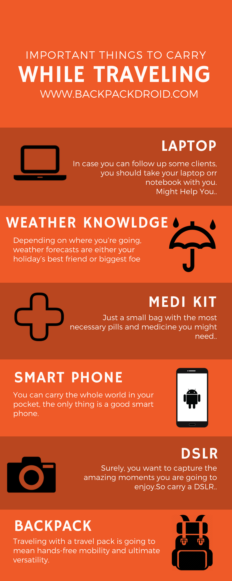 Six important things to carry while traveling [Infographic]